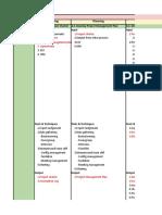 PMP-ITTO Overview.xlsx