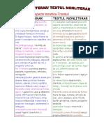 textul_literar_textul_nonliterar.pdf