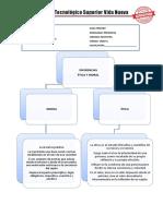 DIFERENCIAS ETICA Y MORAL_MOPOSITA JOSE