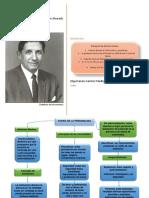 Teoria de la personalidad- Abraham Maslow