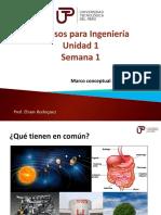 Procesos para Ingenieria - Semana 1 (Unidad 1).pptx