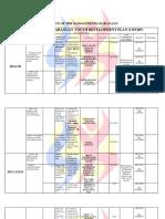 CBYDP2018 SAMPLE.docx