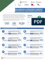Observatorio de piratería - Infografia.pdf