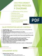 D. Suggested Process Flow Diagram