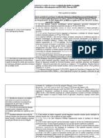 matrice_monitorizare_strategie_educatia_2020.docx