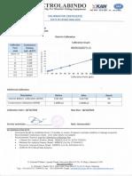 Certificate Salts In Crude Intertek