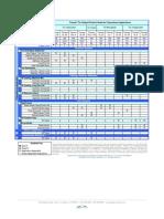 Galata Fomrez Product Guide