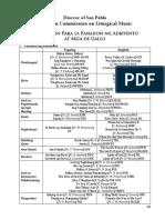 Mga Awitin Para sa Adbiyento, Misa de Gallo at Pasko.pdf