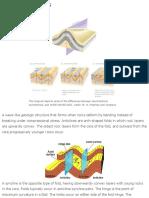 geologic_folds