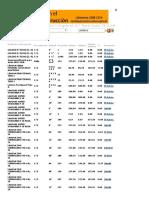 Portal de la Construcción - Guía de precios - Techos.pdf