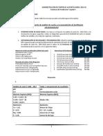 Taller 2 . Analisis de suelos y recomendación de fertilizantes (1)