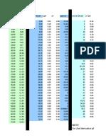Copy of Data Plus Graphs