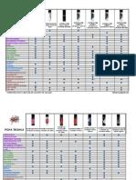 Quick Guide_ Ficha Tecnica (1)