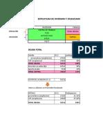 evalucion financiera