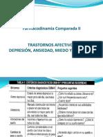 Trastornos afectivos e intelectuales v2