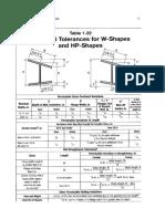 Evaluación Perfiles_w10x100 - w10x112 - Azufre IV