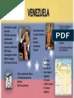 ACTUALIDAD SOBRE LO QUE PASA EN VENEZUELA (20 DE FEBRERO 2020)