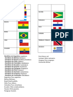 BANDERAS SURAMERICA MONEDA Y GENTILICIO