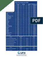 Tabela Encargo - 2020
