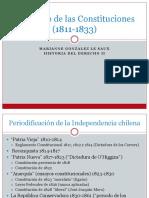 PPT - Clase 07 Tiempo de las constituciones