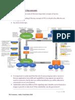 ITIL4-Summary.pdf