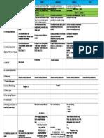DLL- UNPACKING TOOLS-ENGLISH-GRADE 1 - Q3-W1
