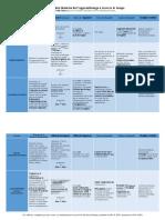 Évolution des théories de lapprentissage.pdf