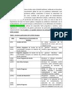 Evolucion de las politicas ambientales de UE vs Latinoamérica.docx