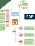 428256222-Actividad-3-Tarea-Aprendizaje-Asociativo.pdf