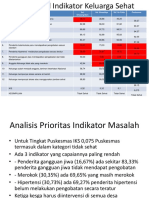 Data Dasar IKS.pptx