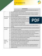 diferencia_entre_indicadores