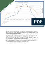 CLIMOGRAMAS-PUNO-PUCALLPA.docx