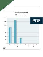 Informe Costo Presupuestado.pdf
