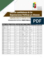 Lista de candidatos de Frente Para la Victoria