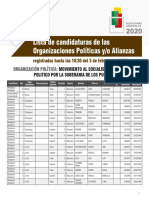 Lista de candidatos del Movimiento Al Socialismo