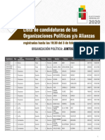 Lista de candidatos de la alianza Juntos