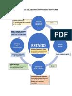 APORTE DIAGRAMA DE FLUJO ECONOMIA