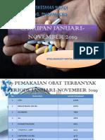 CAKUPAN OBAT JAN-NOV 2019 - STELA.pptx