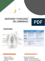 ANATOMÍA Y FISIOLOGÍA DEL EMBARAZO.pptx