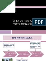 Linea-de-Tiempo-Psicologia-Clinica.pptx