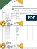 Paso 2 - Apéndice 1 - Cuadro Matriz  psic - grupos.docx
