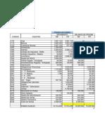 TALLER REGISTROS CONTABLES 3.pdf