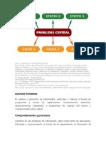 implementando diagnosticos empresariales.docx