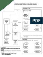 структурная схема ESDKL prov.