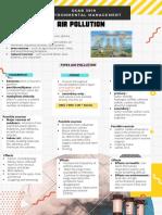 Air pollution mind map.pdf