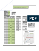 Pile Analysis by DIN