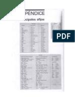 07. Principales Afijos Anexo Tema 3