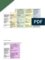 Recruitment Plan & Requirements