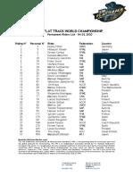 2020 FIM Flat Track World Championship Riders List