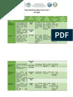 Project-monitoring-form-year-1-MAMPALASAN-ES.docx